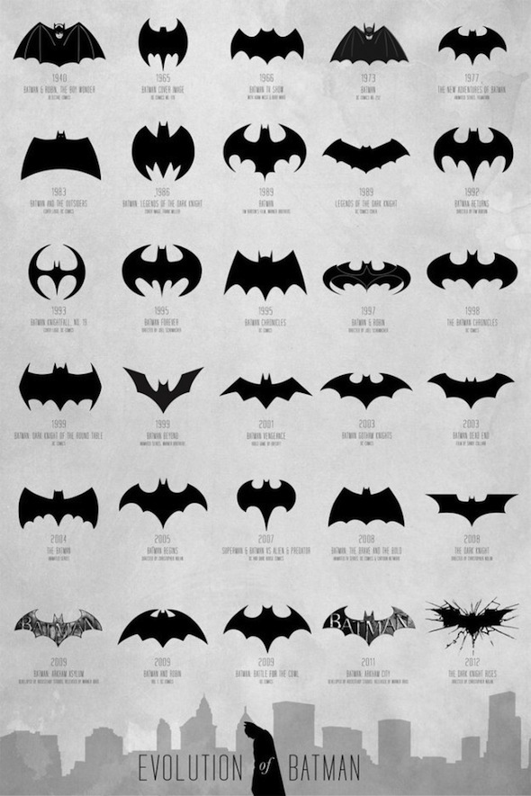 Evolution of Batman logo, 1940-2012 by Nathan Yau | Blog Weekly Inspiration #150 by Petshopbox Studio